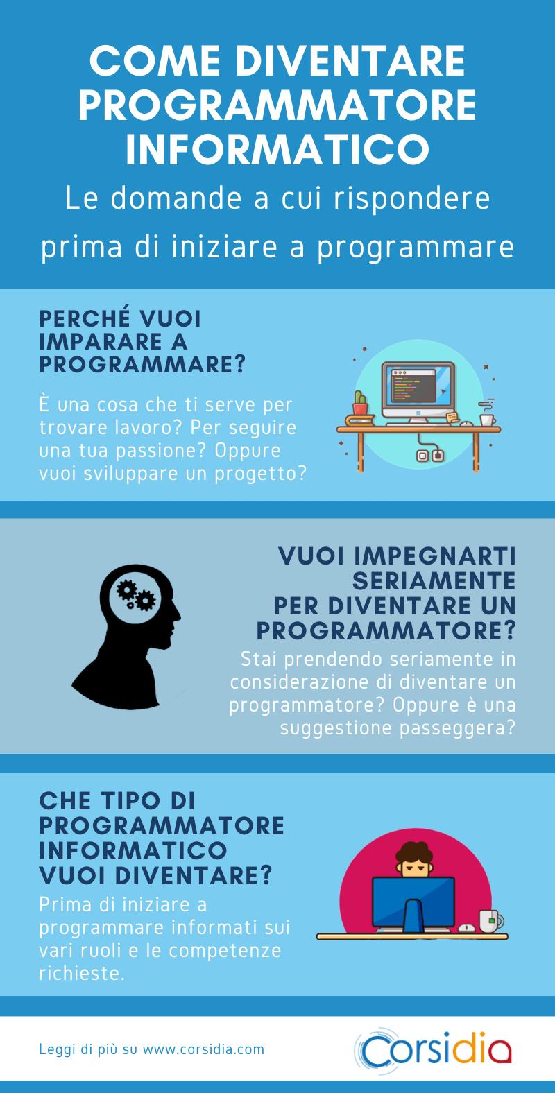 Infografica con le domande a cui rispondere per diventare programmatori